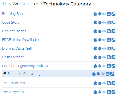 School of Podcasting Best Technology Podcast